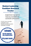 Candidate Election Scorecard Tracker