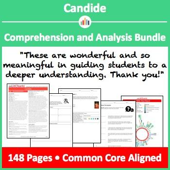 Candide – Comprehension and Analysis Bundle