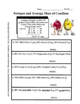 Candium Atomic Mass Lab