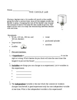 Candle Extinction Lab: Application of the Scientific Method