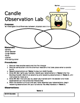 Candle Observation Lab