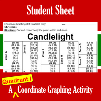 Candlelight - A Quadrant I Coordinate Graphing Activity