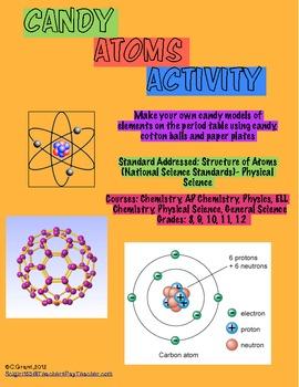 Candy Atom Activity
