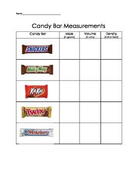 Candy Bar Experiment- Measuring Matter