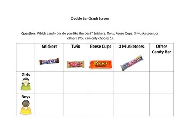 Candy Bar Graph Tally Sheet - Data Collection