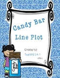 Candy Bar Line Plot