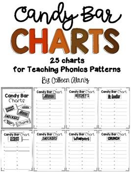 Candy Bar Phonics Charts