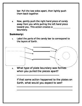 Candy Bar Tectonics