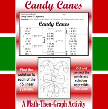 Candy Canes - 15 Linear Systems & Coordinate Graphing Activity