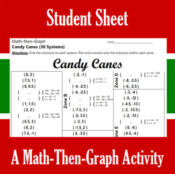 Candy Canes - A Math-Then-Graph Activity - 30 Systems