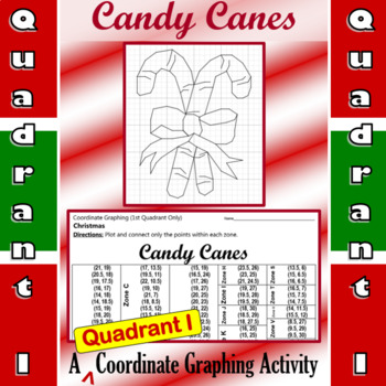 Candy Canes - A Quadrant I Coordinate Graphing Activity