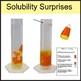 Halloween Science: Candy Corn Chemistry