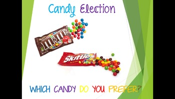 Candy Election (Voting Activity) PowerPoint Presentation