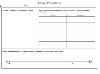 Candy Fraction Activity