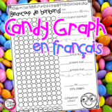 Candy Graph - FRENCH