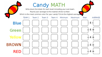 Candy Graph and Candy Math
