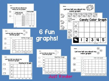Candy Graphing and Data Analysis