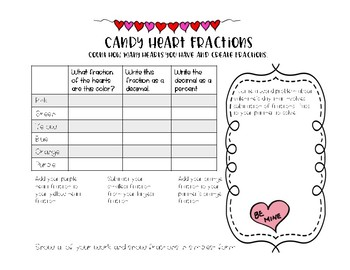 Candy Heart Fractions