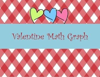 Candy Heart Graph