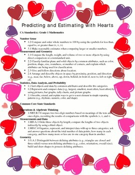 Candy Heart Hands-On Common Core Instructional Unit Grades 1-8