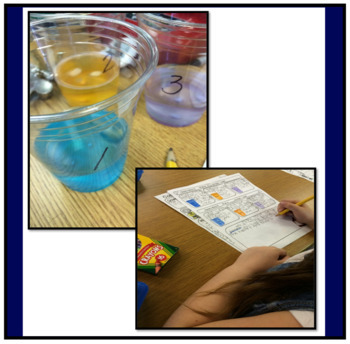 Conversation Heart Science Experiment Using the Scientific Method & Writing Pack