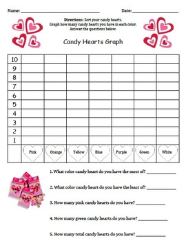 Candy Hearts graphing