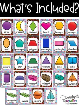 Candy Land Shape Posters - Candyland Classroom Decor