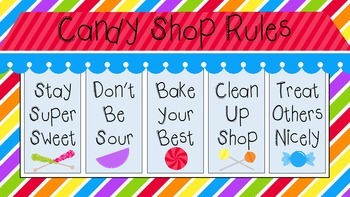 Candy Shop Themed Classroom Rules Poster