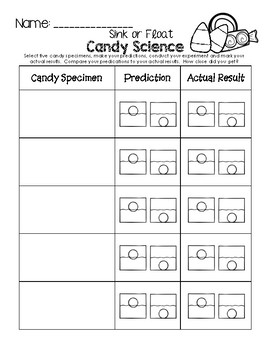 Candy Sink or Float Worksheet