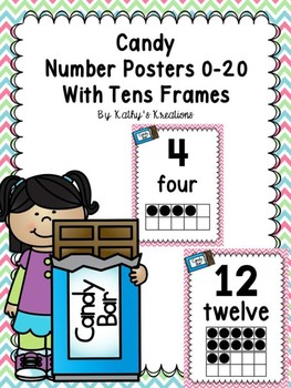 Candy Ten Frame Number Posters 0-20