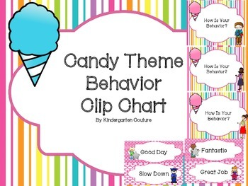 Candy Theme Behavior Clip Chart