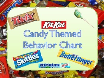 Candy Themed Behavior Chart