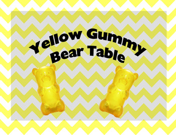 Candy Themed Table Signs