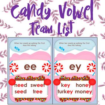 Candy Vowel Team List