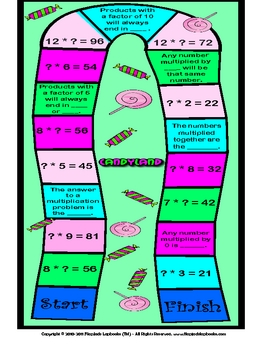 CandyLand Missing Factors & Rules of Multiplication Game