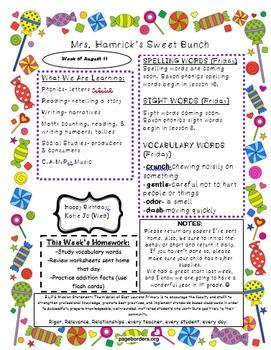 Candyland Newsletter