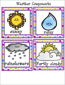 Candyland Weather Set