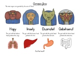 Canopic Jars Poster