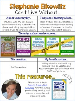 Can't Live Without Stephanie Elkowitz's Free Resource