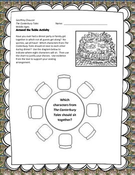 Chaucer's Canterbury Tales (Around the Table:Alternative Assessment or Activity)