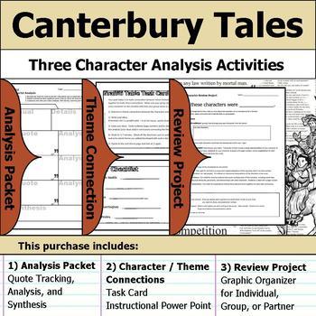 canterbury tales character sketch
