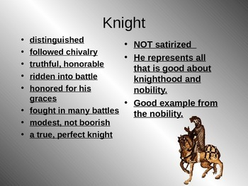 Canterbury Tales Characters PowerPoint