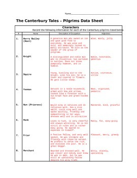 Canterbury Tales -- Characters Worksheet with Key