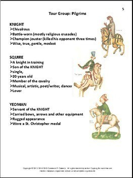 Literature - The Canterbury Tales PowerPoint and Unit Plan