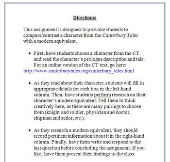 Canterbury Tales Pilgrim Modern Comparison Activity-Textual Analysis & Research