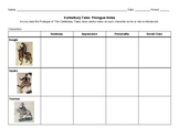 Canterbury Tales Prologue Guided Notes