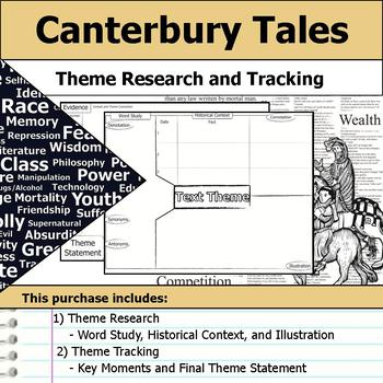Canterbury Tales - Theme Tracking Notes Etymology & Context Research