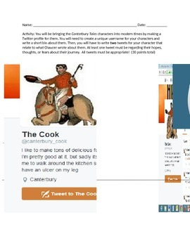 Canterbury Tales Twitter Activity