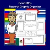 Cantinflas Biography Research Graphic Organizer