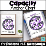 Capacity Anchor Chart for Interactive Notebooks and Posters | Distance Learning